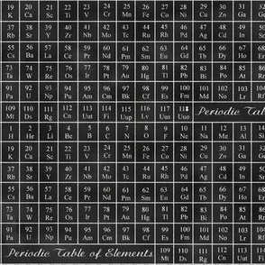 Periodic_Table_chalk
