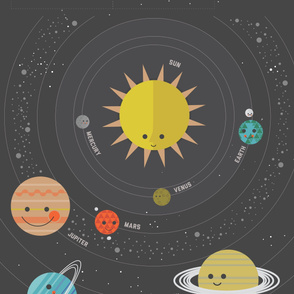 Solar System Quilt Panel