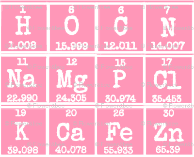 Periodic in Dark Pink