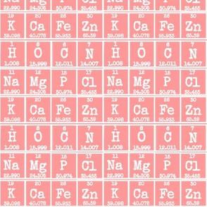 Periodic in Salmon