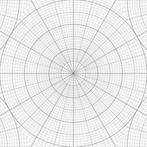 polar graph : landscape hexagon