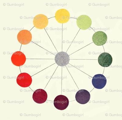 Color Circle Chart