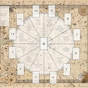 Astrology Wheel Tarot Spread