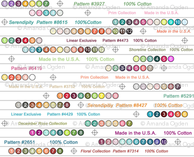 Selvedge Fabric - Multi Color