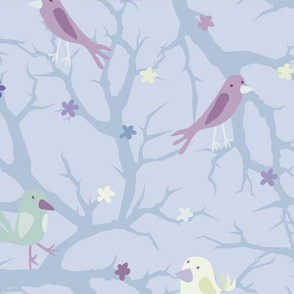 Avian Family Tree