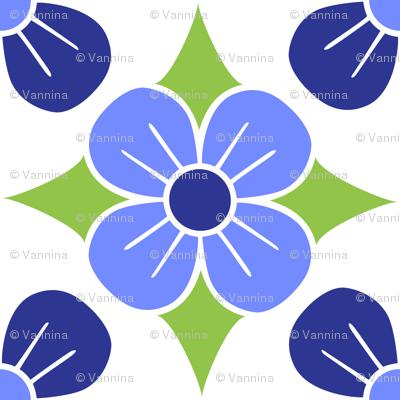 Matriochka Coordinate (Pattern 2)