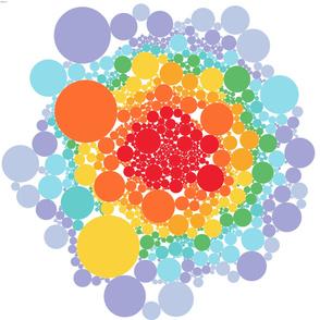 Bubble Chart in Jewel Bright