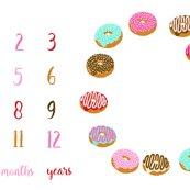 Rmilestone_donuts_shop_thumb