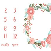 Rmilestone_floral_wreath_shop_thumb