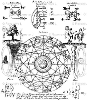 Alchemy Pentagrams Magic Circles Astrology Symbols Planets Sun Moon