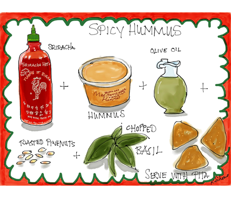 Spicy Hummus Recipe fabric by kschowe on Spoonflower - custom fabric