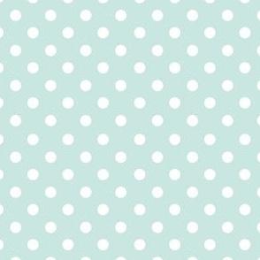 Spots on Aqua Large