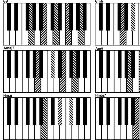 piano chords black on white wallpaper - clothcraft - Spoonflower