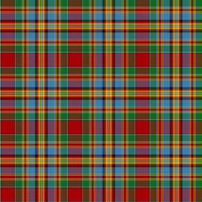 "Chattan tartan, 6"" red/green/blue"