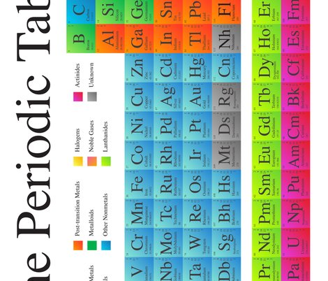 Rperiodic_table_twoyards_rot_shop_preview