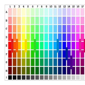 SF colorguide Fat Q