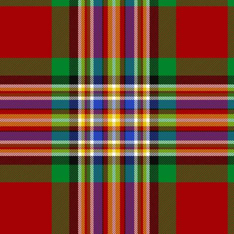 "MacGill tartan, 6"" fabric by weavingmajor on Spoonflower - custom fabric"