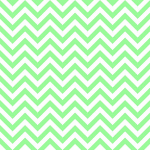 Three Inch Mint Green and White Chevron Stripes