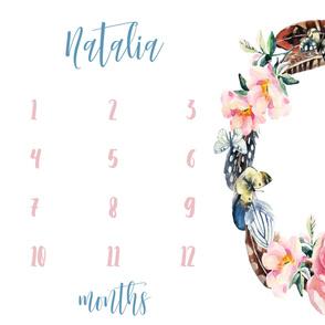"""54""""x36"""" // Butterly Florals Milestone Blanket"""