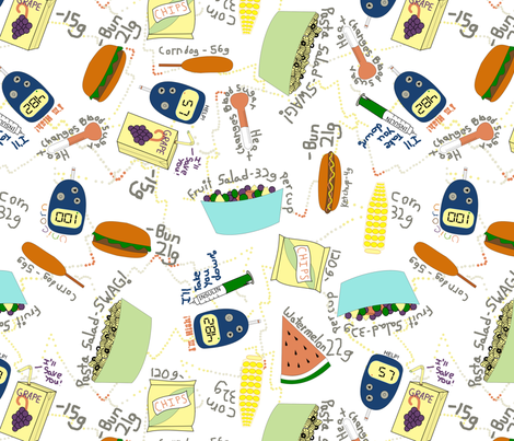 T1 is no Picnic fabric by pamelachi on Spoonflower - custom fabric