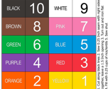 Colours_and_numbers_thumb