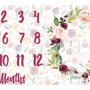Autumn Watercolor Miletones Months Blanket FLEECE