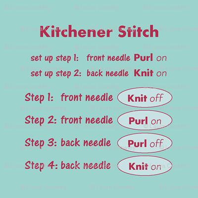 Kitchener stitch grafting cheat sheet-red on bluegreen