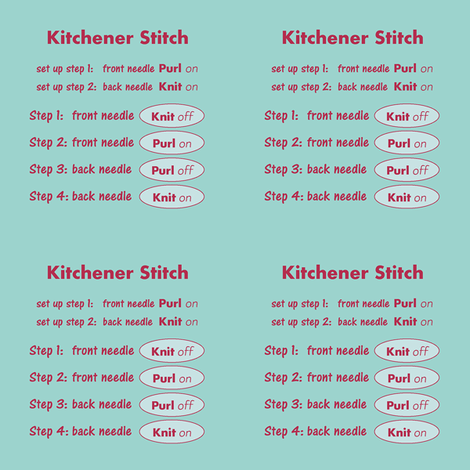 Kitchener stitch grafting cheat sheet-red on bluegreen fabric by knitifacts on Spoonflower - custom fabric