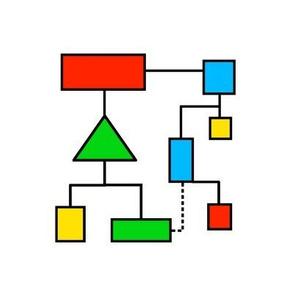 Bauhaus Flowchart
