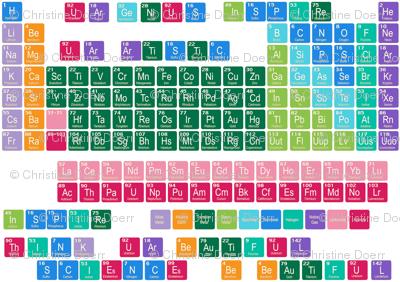 U Ar GeNiUS Periodic Table