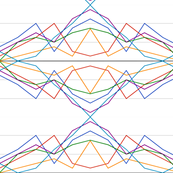 Line Graph Squiggle