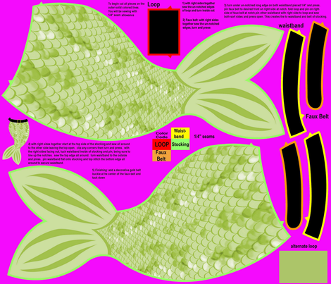 Mermaid / Merman tail stocking  fabric by the_design_house on Spoonflower - custom fabric
