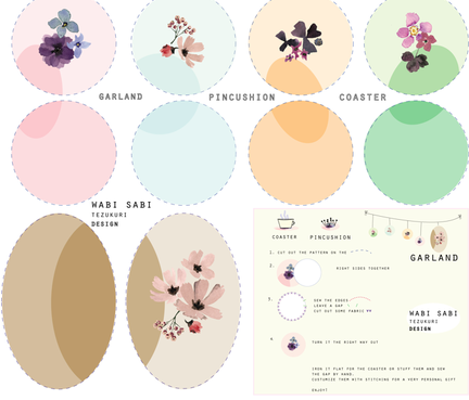 fat-quarter-for-fun coaster,garland, pincushion fabric by wabi_sabi_tezukuri_ on Spoonflower - custom fabric