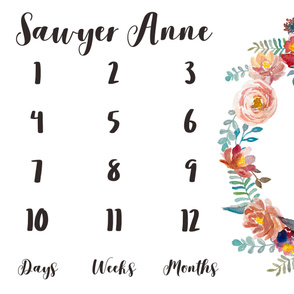 Personalized Milestone dusty rose watercolor