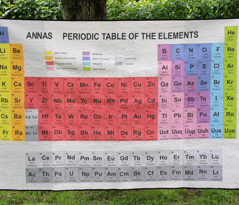 Periodic Table - 3 yards