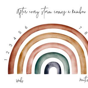Milestone blanket Rainbow Bayb KONA