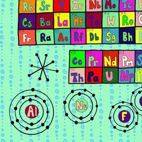 Baby Genius Elements Playmat Quilt Wall Art