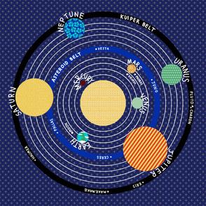 Solar System Playmat