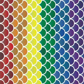 Pride Scales