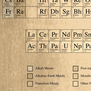 Periodic Table (Rustic 1 yard)