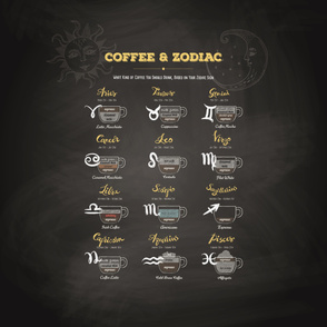 Coffee type and Zodiac sign #2