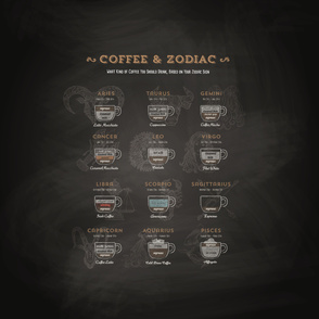 Coffee type and Zodiac sign #3