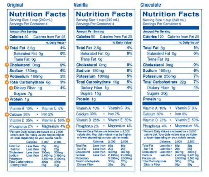 Almond breeze almond milk nutrition facts