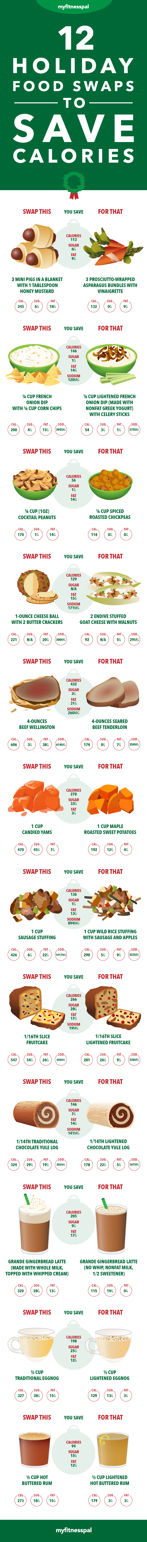 12 Holiday Food Swaps Final (1)