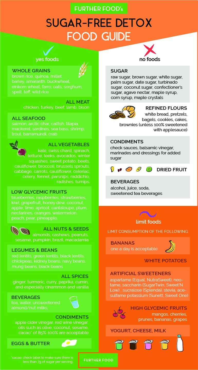 foodlist11