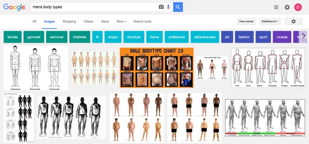Women's Bodies