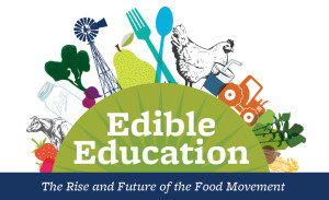 Food for Thought at Cal: Edible Education 101