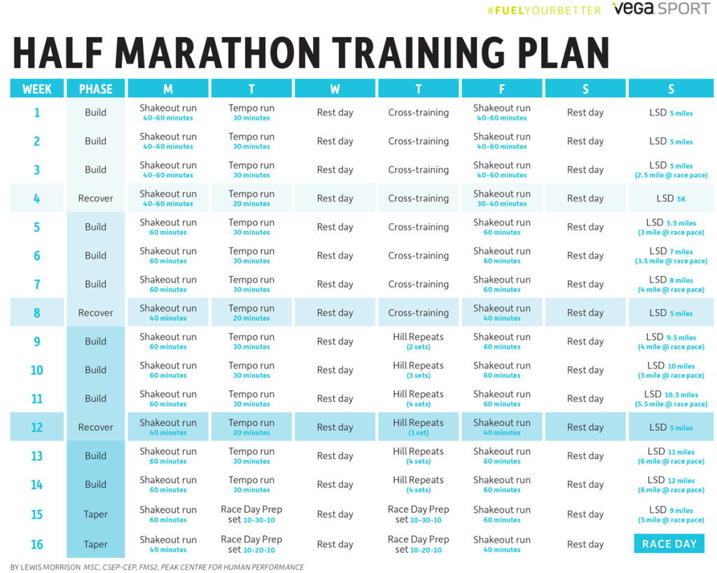 Watch How to Train to Walk a Marathon From Start to Finish video