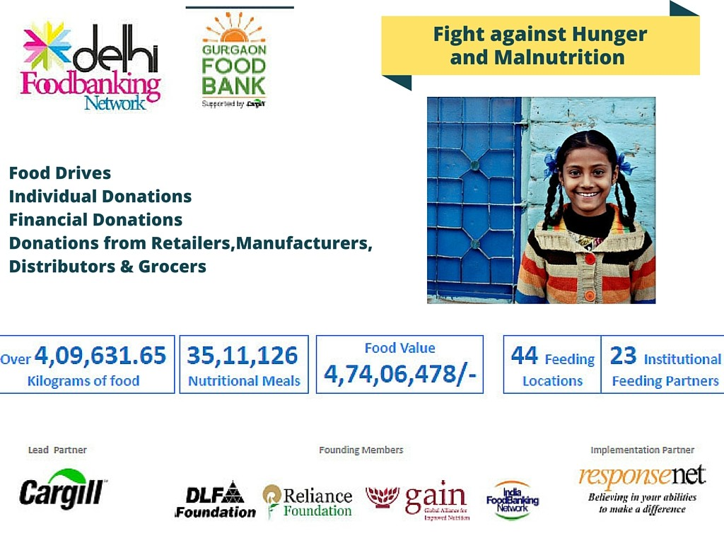 Delhi Food Banking Network