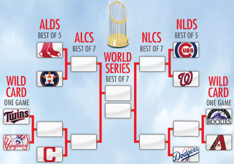 Does home-field advantage matter in the MLB Playoffs? article feature image